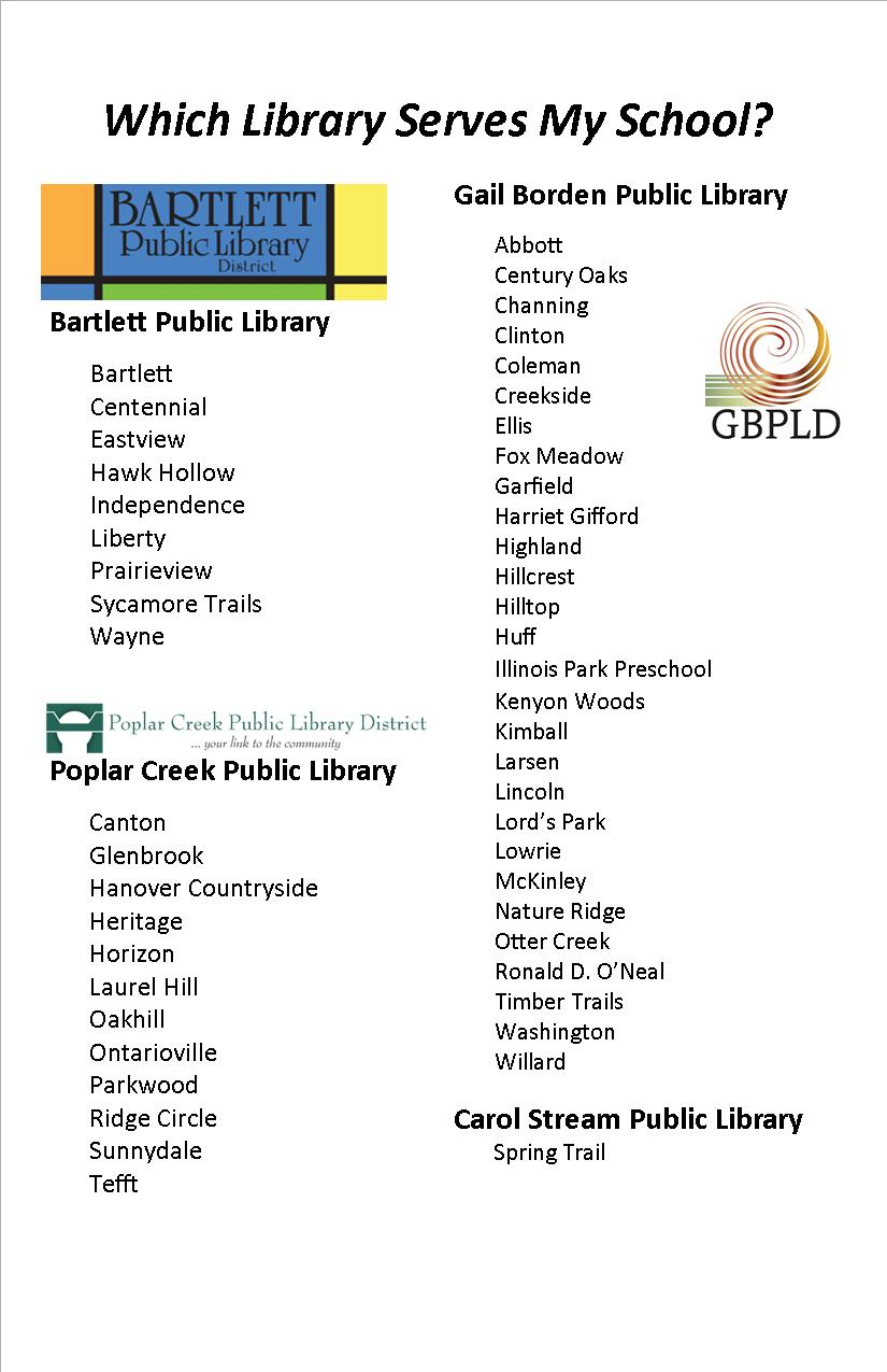 List showing which libraries serve different schools